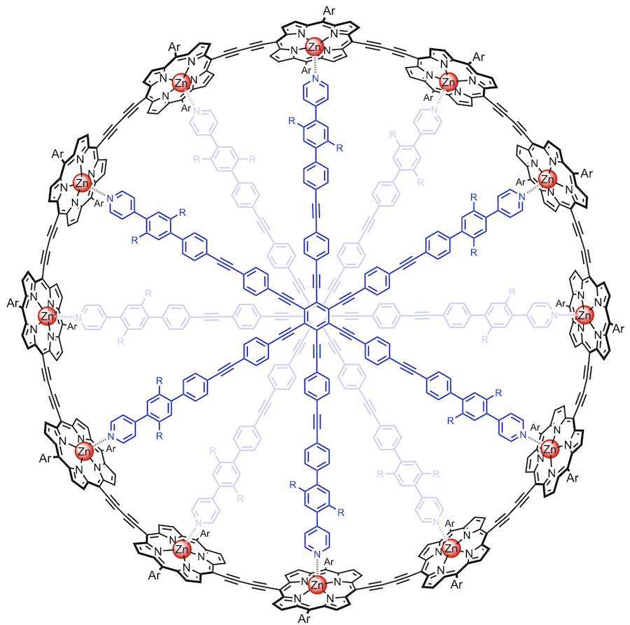 porphyrin nanoring