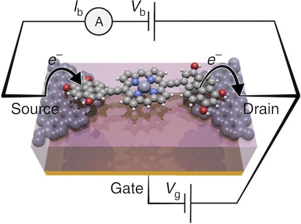 molecular transistor small